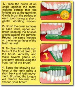 brushing technique 257x300 Toothbrushing Basics