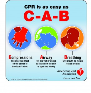 CPR Procedure 292x300 Dental Office Emergency Supply Requirements
