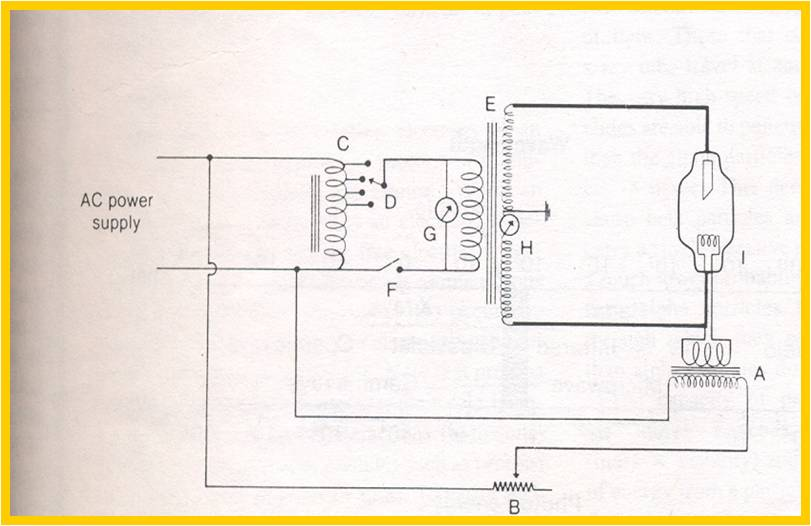 x ray tube diagram  x  get free image about wiring diagram